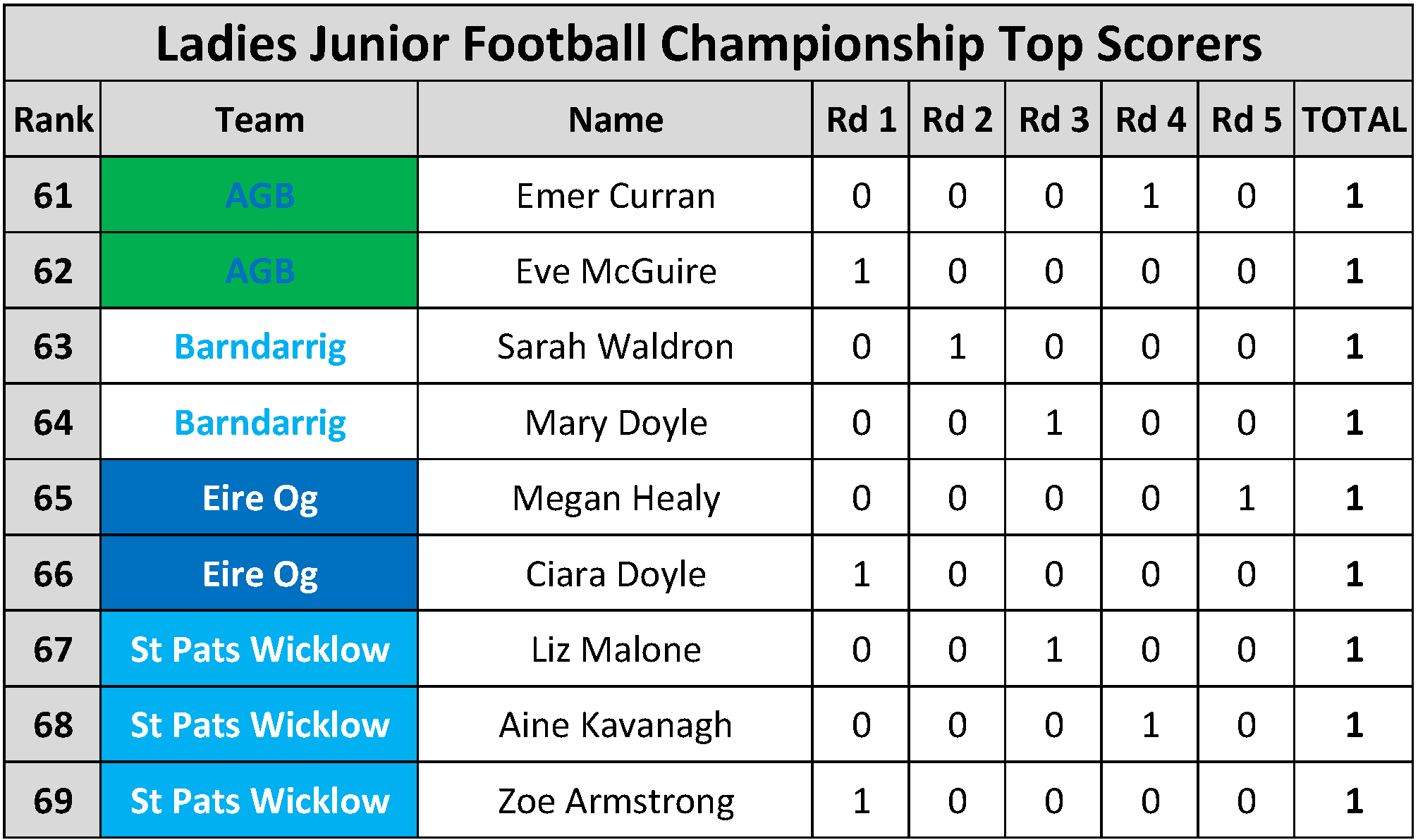 top-scorers_page_108.png
